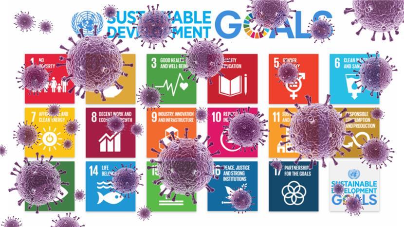 كورونا تعيق تحقيق أهداف التنمية المستدامة في الأردن